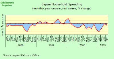 japan+consumption.png