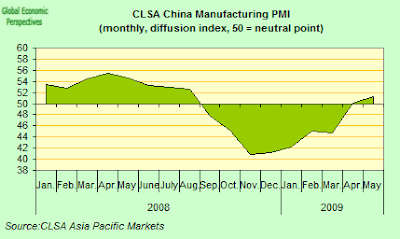 china+pmi+one.png