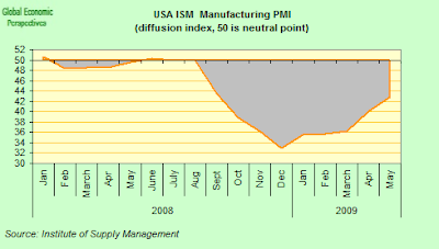 usa+pmi.png
