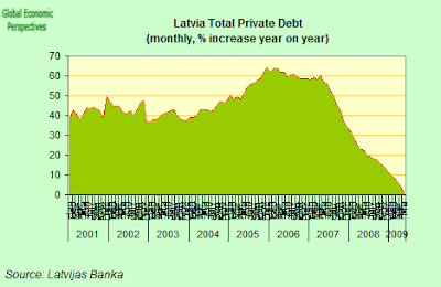latvian+private+debt.png