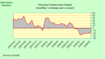 slovenia+construction.png