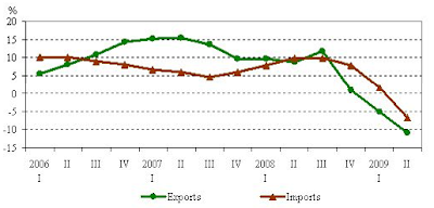 Latvia+relative+export+and+import+prices.png