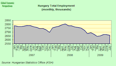 Total+Employment.png