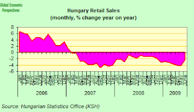 hungary+retail+one.png