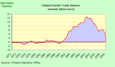 deteriorating terms of trade thesis