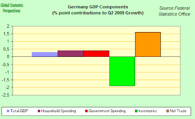 GDP+Components.png