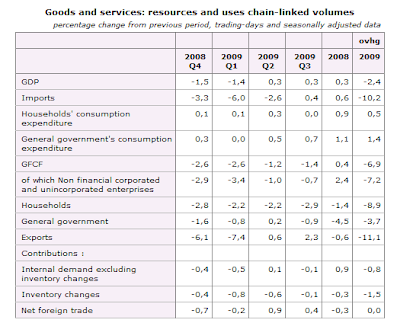 GDP+Components+Table.png