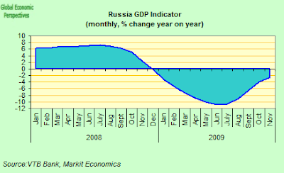 GDP+indicator+2.png