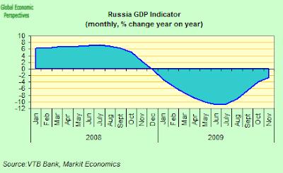 GDP+indicator+2.png