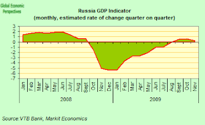 GDP+Indicator+One.png
