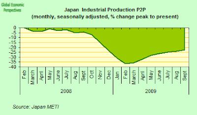 japan+IP+P2P.png