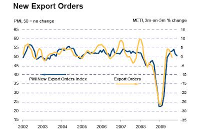 export+orders.png