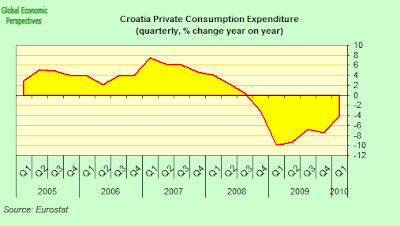 Private+Consumption+Expenditure.png
