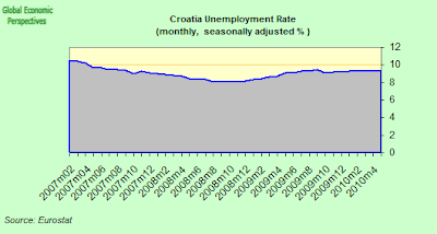 unemployment.png