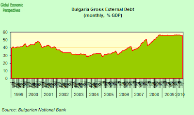 Bulgaria+Gross+Debt.png