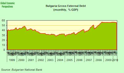 Bulgaria+Gross+Debt.png