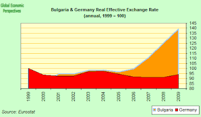 bulgaria+REER.png