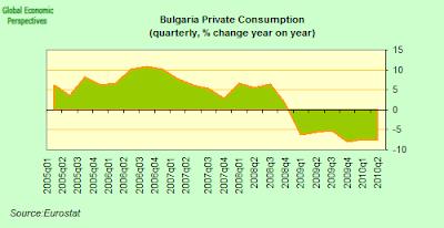 Bulgaria+Private+Consumption.png