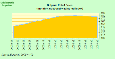 bulgaria+retail+two.png