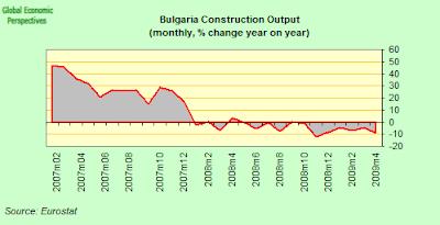 bulgaria+construction.png