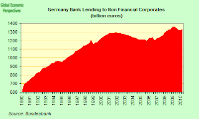German+Total+Corporate+Lending.png