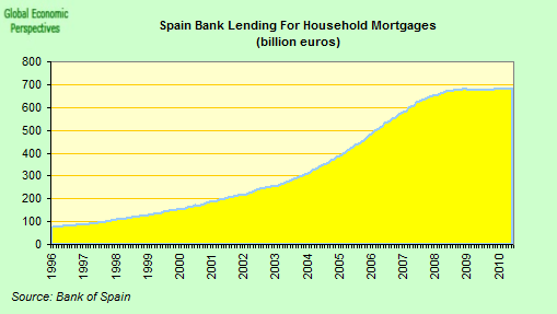 economies of spain and germany essay Read this essay on the financial crisis in spain spain's economy likely would be going through a rough patch now due to treaty of rome (germany.