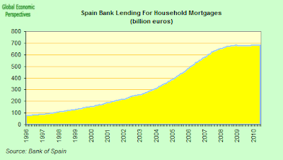 Spain+bank+lending+for+house+purchases.png