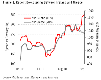 Ireland+and+Greece.png