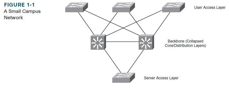network info site