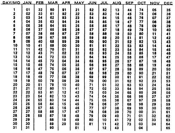 farkle score sheet template .