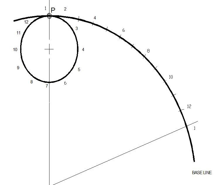 engineering drawing  hypocycloids and their construction