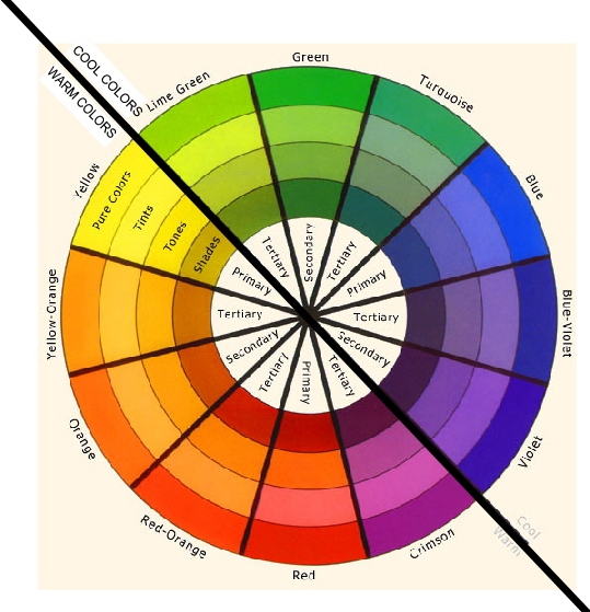 Morning MakeUp Call LETS LEARN COLOR THEORY ABC 39 S