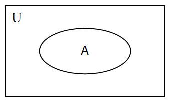 Carita abdi himpunan bilangan dan diagram venn atu ccuart Image collections