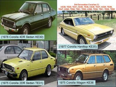 Pasaran Mobil Hardtop | Autos Post