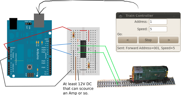 Harnessing The Electron Controlling Model Trains With An