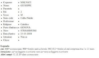 Giuseppe Malnati - Registro de Inmigrantes