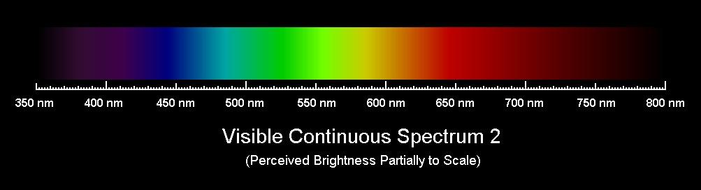 /lect/light/spectrum html