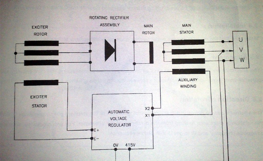 Kirloskar Avr Kavr1 Circuit Diagram Wiring Diagram Save