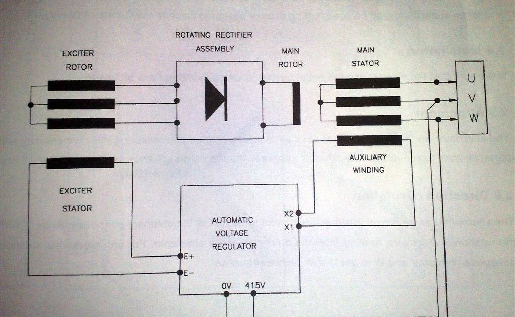 Diagram Electric Machines Elgi Electric Alternator U0026 Avr Circuit