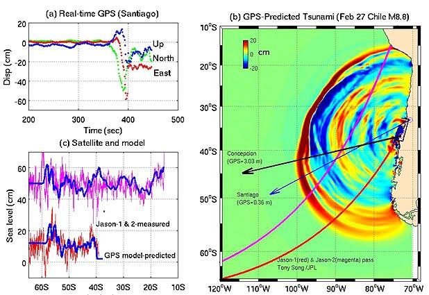 NASA prueba sistema de alerta en Chile