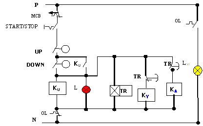 Motor Bolak Balik Forward Reverse besides Motor Speed Regulator With Triac moreover Rangkaian Pengendali Dan Rangkaian Daya also  on wiring diagram genset otomatis