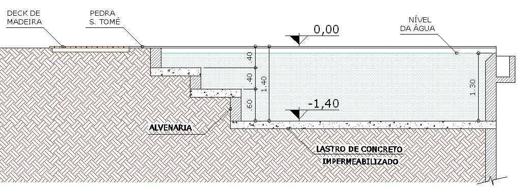 Larissa Schirmanoff - design de interiores: Piscina com Borda Infinita