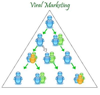 Маркетингийн судалгааны арга зүй - b52