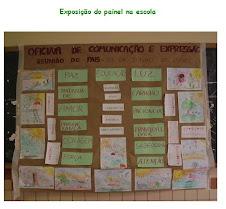 Exposição do painel nas dependências da escola.