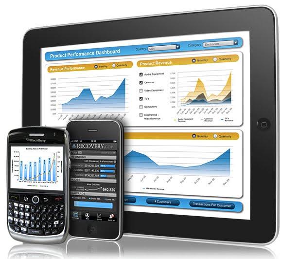 Nextgenlog Make Your Own Smarter Bi Apps For Free