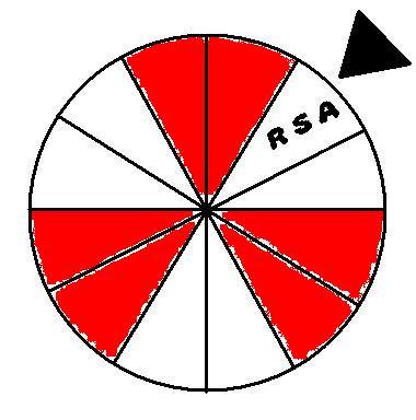 Dossier spécial RSA : Un dispositif injuste et dangereux  dans Divers