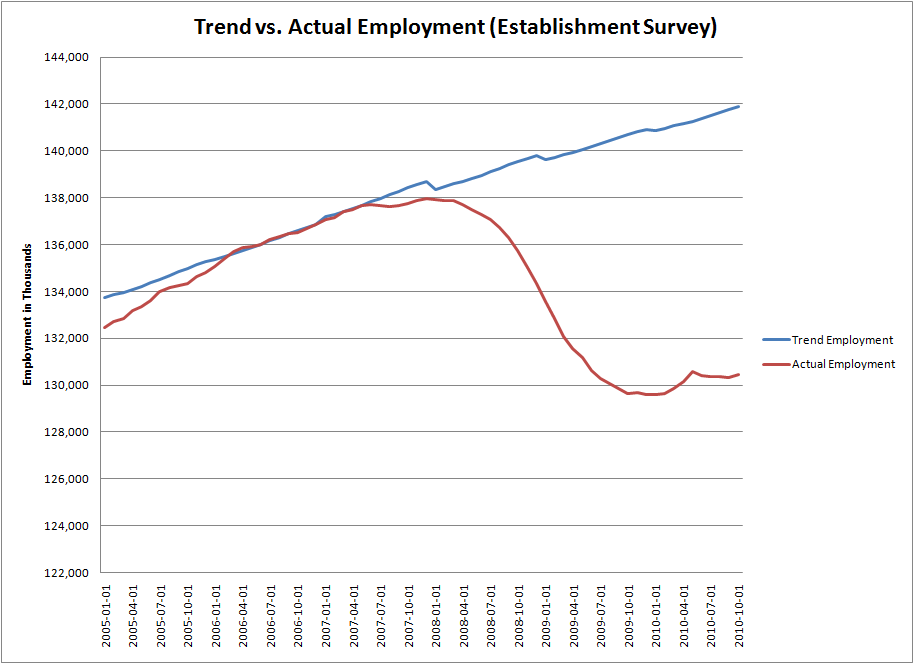 how to explain big employment gaps