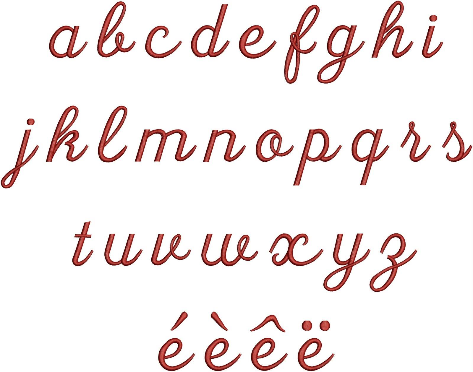 brodelyne le blog: ABC Lettres Anglaises