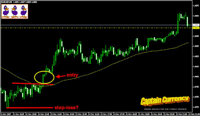 3 ducks trading system ea