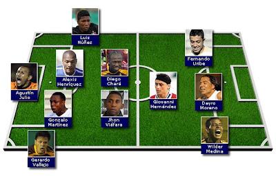 Conozca El Equipo Ideal Del Futbol Colombiano En El Año 2010